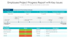 Employee Project Progress Report With Key Issues Ppt PowerPoint Presentation Ideas Deck PDF