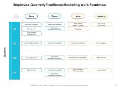 Employee Quarterly Traditional Marketing Work Roadmap Ideas