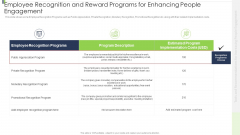 Employee Recognition And Reward Programs For Enhancing People Engagement Infographics PDF