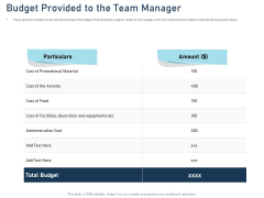 Employee Recognition Award Budget Provided To The Team Manager Ppt PowerPoint Presentation Infographic Template Example Introduction PDF