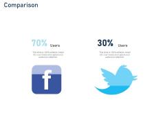 Employee Recognition Award Comparison Ppt PowerPoint Presentation Portfolio Introduction PDF