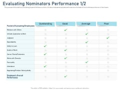 Employee Recognition Award Evaluating Nominators Performance Ppt PowerPoint Presentation Infographic Template Example PDF