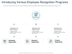 Employee Recognition Award Introducing Various Employee Recognition Programs Ppt PowerPoint Presentation Pictures Layout Ideas PDF