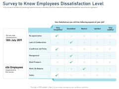 Employee Recognition Award Survey To Know Employees Dissatisfaction Level Ppt PowerPoint Presentation Styles Clipart PDF