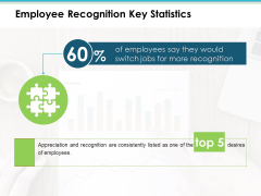 Employee Recognition Key Statistics Employee Value Proposition Ppt PowerPoint Presentation Layouts Mockup