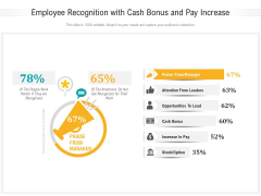 Employee Recognition With Cash Bonus And Pay Increase Ppt PowerPoint Presentation File Graphic Images PDF