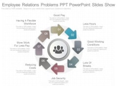 Employee Relations Problems Ppt Powerpoint Slides Show