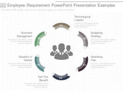 Employee Requirement Powerpoint Presentation Examples