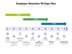 Employee Retention 90 Days Plan Ppt PowerPoint Presentation Layouts Example Topics PDF