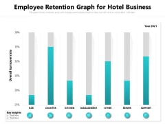 Employee Retention Graph For Hotel Business Ppt PowerPoint Presentation Show Skills PDF