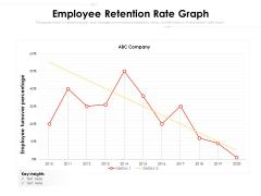 Employee Retention Rate Graph Ppt PowerPoint Presentation Pictures Portrait PDF