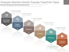 Employee Retention Solution Example Powerpoint Topics
