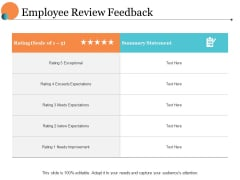 Employee Review Feedback Ppt PowerPoint Presentation Portfolio Backgrounds
