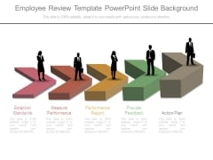Employee Review Template Powerpoint Slide Background