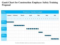 Employee Safety Health Training Program Gantt Chart For Construction Employee Training Proposal Rules PDF