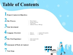 Employee Safety Health Training Program Table Of Contents Infographics PDF