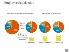 Employee Satisfaction Ppt PowerPoint Presentation Designs Download