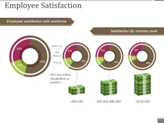 Employee Satisfaction Ppt PowerPoint Presentation Gallery Graphics