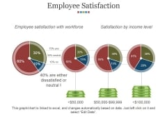 Employee Satisfaction Ppt PowerPoint Presentation Summary Example File