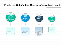 Employee Satisfaction Survey Infographic Layout Ppt PowerPoint Presentation Icon Graphics Template PDF