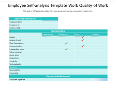 Employee Self Analysis Template Work Quality Of Work Ppt PowerPoint Presentation Gallery Grid PDF
