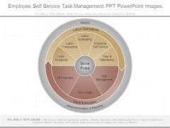Employee Self Service Task Management Ppt Powerpoint Images