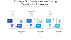 Employee Skill Development And Training Timeline With Requirements Ppt Styles Guidelines PDF