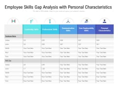 Employee Skills Gap Analysis With Personal Characteristics Ppt PowerPoint Presentation Infographic Template Good