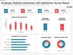 Employee Statistics Dashboard With Satisfaction Survey Result Ppt PowerPoint Presentation Portfolio Slide Download PDF