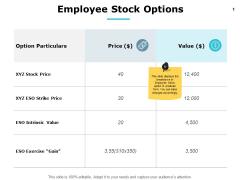 Employee Stock Options Dollar Ppt PowerPoint Presentation Professional Deck