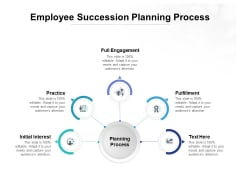 Employee Succession Planning Process Ppt PowerPoint Presentation Slides Background