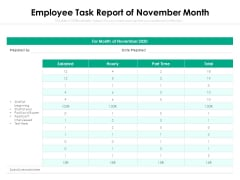 Employee Task Report Of November Month Ppt PowerPoint Presentation Model Show PDF