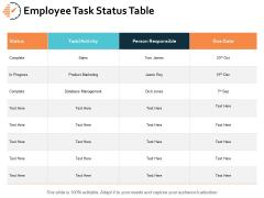Employee Task Status Table Ppt PowerPoint Presentation Infographic Template Portfolio