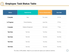 Employee Task Status Table Ppt PowerPoint Presentation Slides Files