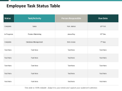 Employee Task Status Table Ppt PowerPoint Presentation Slides Guidelines