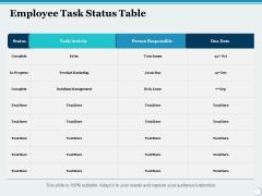 Employee Task Status Table Ppt PowerPoint Presentation Summary Slides