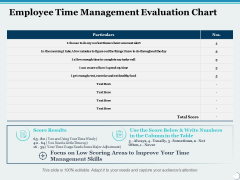 Employee Time Management Evaluation Chart Ppt PowerPoint Presentation File Graphic Images