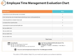 Employee Time Management Evaluation Chart Ppt PowerPoint Presentation Outline Guidelines