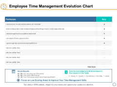 Employee Time Management Evolution Chart Ppt PowerPoint Presentation Slides Outfit