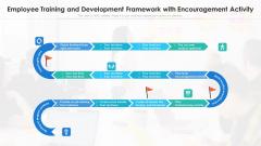 Employee Training And Development Framework With Encouragement Activity Ppt PowerPoint Presentation File Slideshow PDF