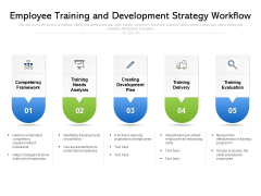 Employee Training And Development Strategy Workflow Ppt PowerPoint Presentation File Background Images PDF