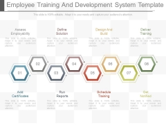 Employee Training And Development System Template