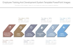Employee Training And Development System Template Powerpoint Images