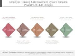 Employee Training And Development System Template Powerpoint Slide Designs
