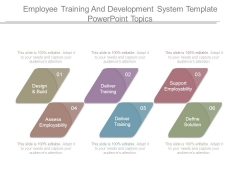 Employee Training And Development System Template Powerpoint Topics