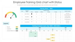 Employee Training Grid Chart With Status Ppt PowerPoint Presentation Icon Files PDF
