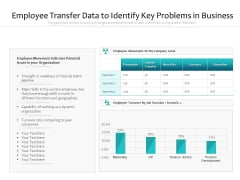 Employee Transfer Data To Identify Key Problems In Business Ppt PowerPoint Presentation File Templates PDF