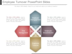 Employee Turnover Powerpoint Slides
