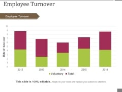 Employee Turnover Ppt PowerPoint Presentation Gallery Icons