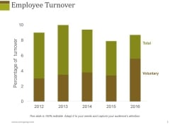 Employee Turnover Ppt PowerPoint Presentation Show Layouts